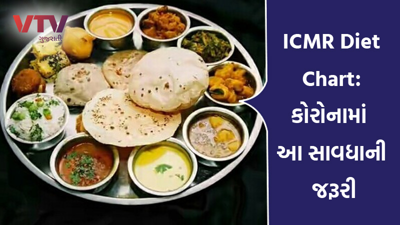 icmr diet chart know what to include in the food plate