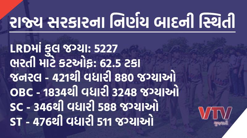Gujarat government 10 decision LRD recruitment gandhinagar
