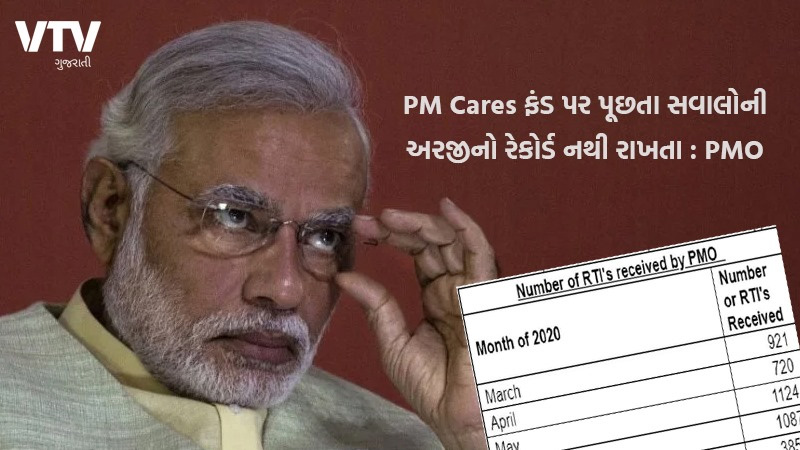 pmo claims data on pm care fund rti cannot be compiled