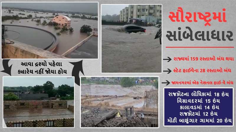 heavy rain in rajkot jamnagar 159 road close