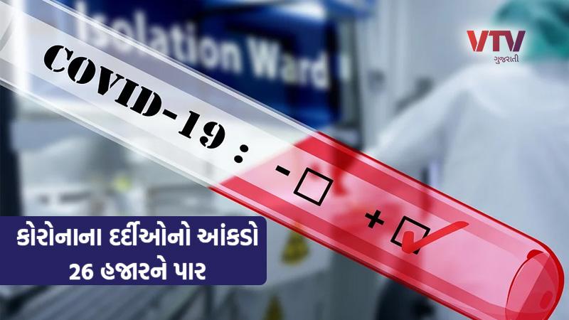 Gujarat health department coronavirus 19 June 2020 update Gujarat