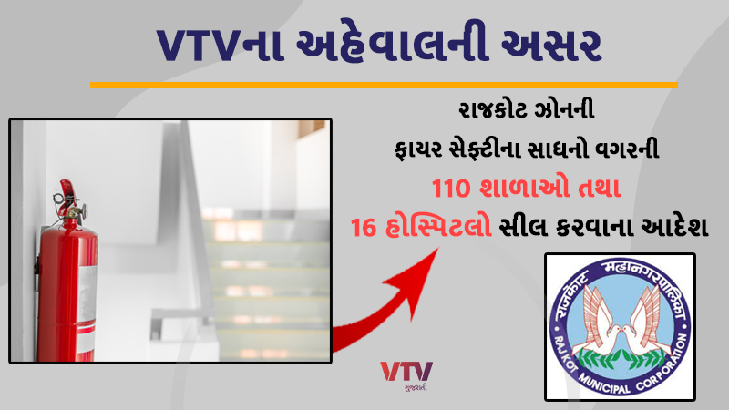 Order to seal 110 schools and 16 private hospitals in Rajkot due to lack of fire safety