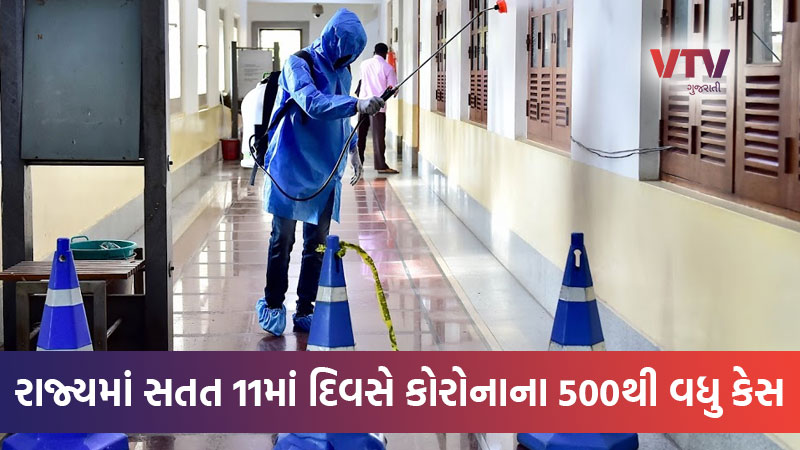 Gujarat health department coronavirus 23 June 2020 update Gujarat
