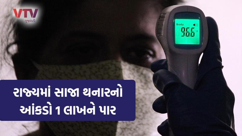 Gujarat health department coronavirus update 18 September 2020 Gujarat
