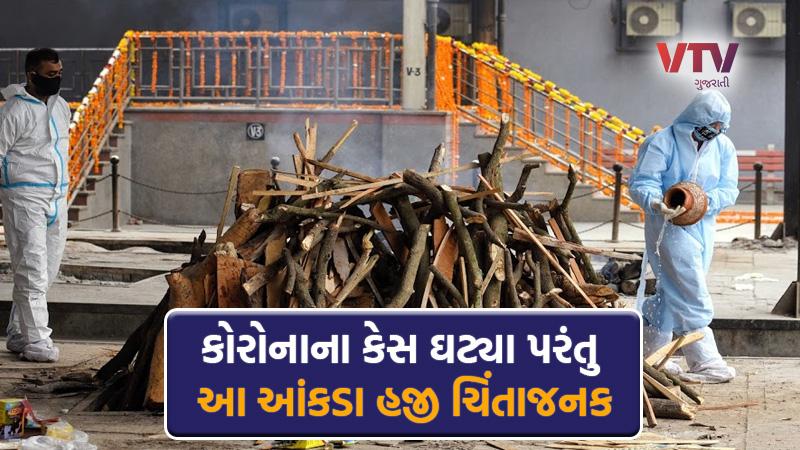 Gujarat health department coronavirus update 11 december 2020 Gujarat