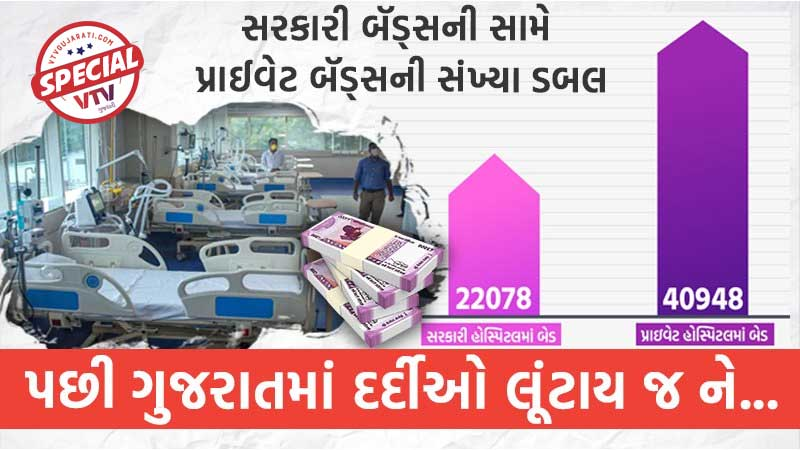 The real reason why Gujarat patients were compelled to pay millions in private COVID hospitals