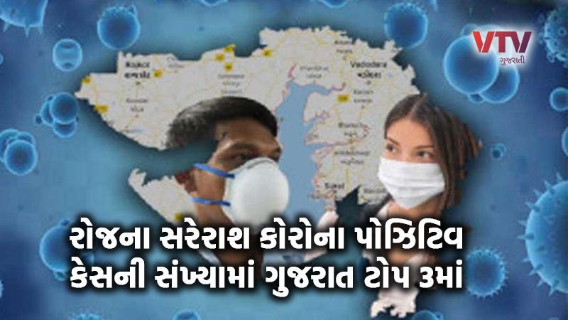 coronavirus in Gujarat india coronavirus affected state gujarta on top three
