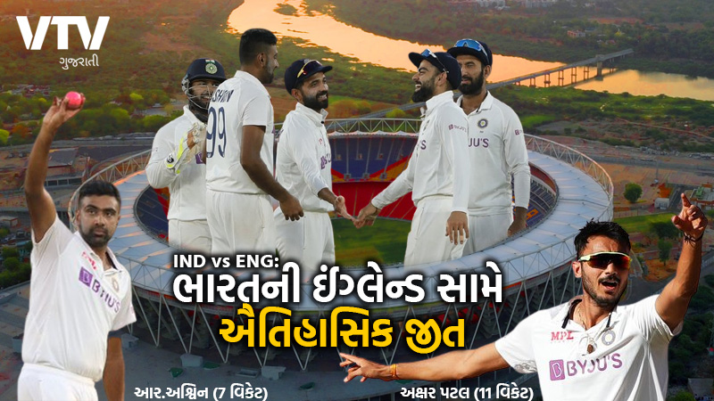 Indias historic win against england, india marks win in just second day of the match