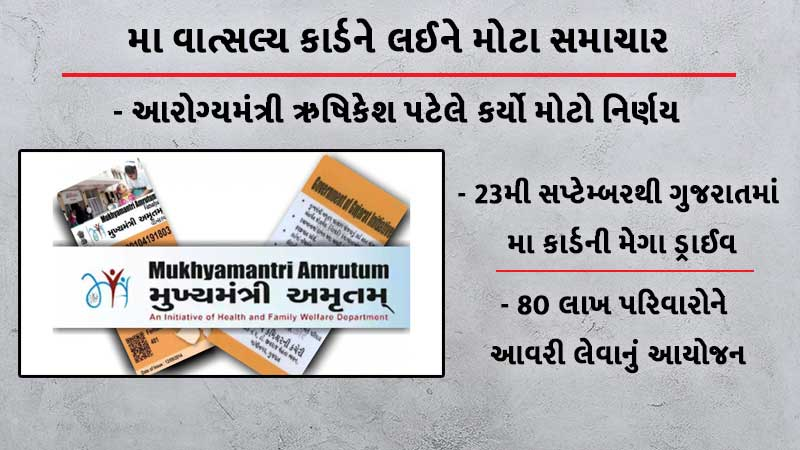 Big news about Maa Vatsalya card, Health Minister Hrishikesh Patel announced what to do