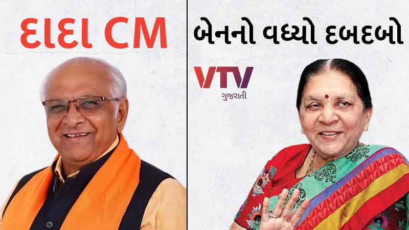Bhupendra patel is going to be the new cm of gujarat, power of anandiben patel rises in state