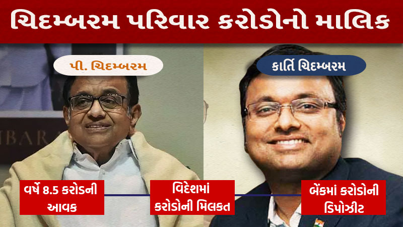 P Chidambaram karti crore declared assets family property spread in India and abroad