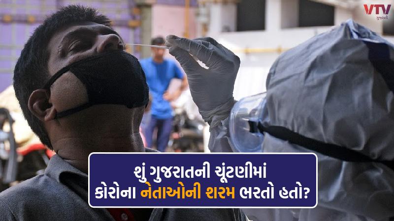 In Gujarat 80 percent of cases increased in Last 10 days