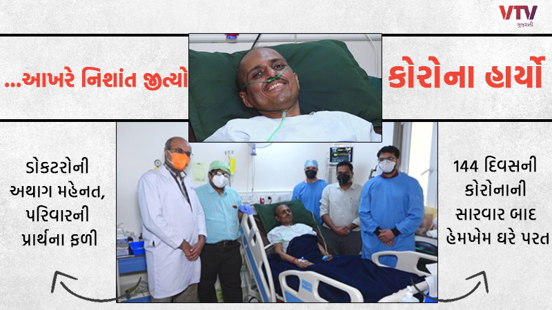 After 144 days of treatment in Rajkot, Nishat defeated Corona