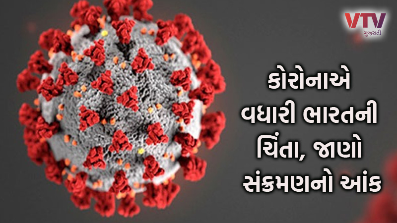 Coronavirus In India Highest Spike In August Month Covid19 Tally In World So   Far