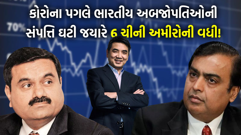 Corona effect Indian billionaires lose substantial wealth amid crashing markets while 6 Chinese billionaires enter the list ...