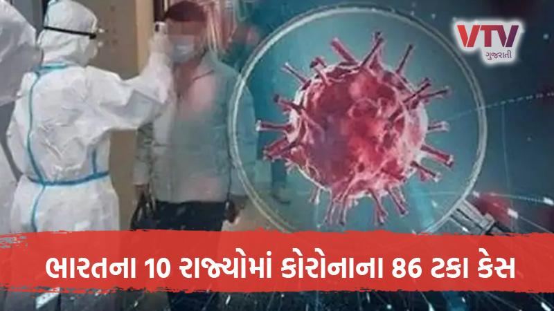 Coronavirus in India Community Trasmission Starts in India