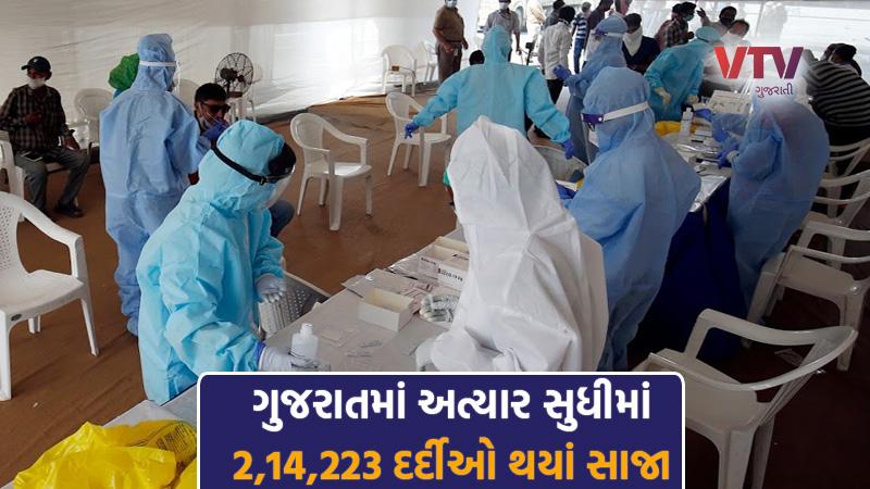 Gujarat health department coronavirus update 16 december 2020 Gujarat