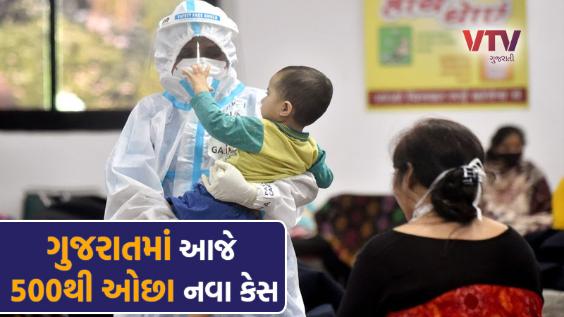 Gujarat health department coronavirus update 18 january 2021 Gujarat