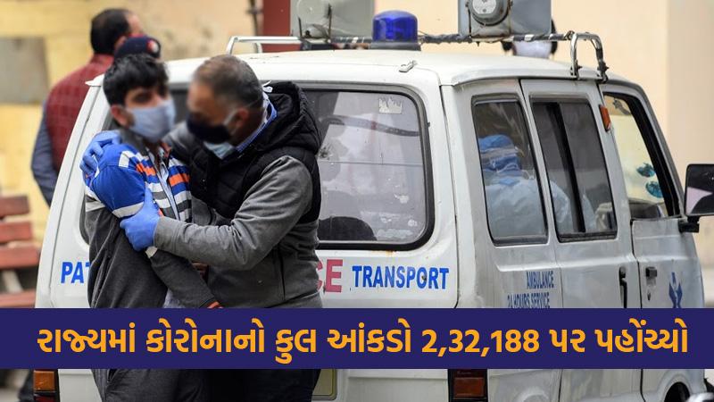 Gujarat health department coronavirus update 17 december 2020 Gujarat