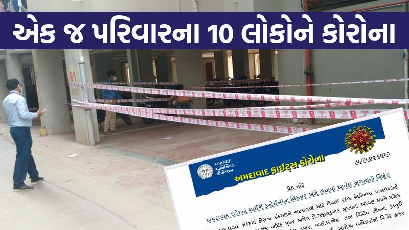 family 10 people corona tested positive CTM New Vaikunth flat ahmedabad