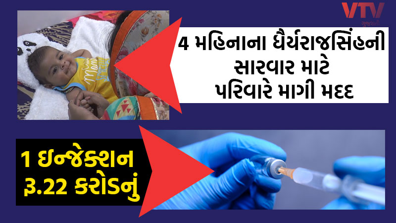Mahisagar four month old baby dhairyarajsinh SMA 1 rs 22 crore injection