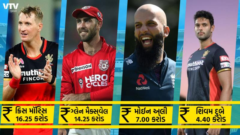 chris moriss sold most expensive player in the history of the IPL breaks yuvrajs record