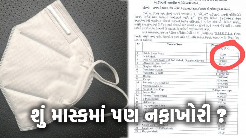 Congress Big allegation gujarat government n95 mask Coronavirus