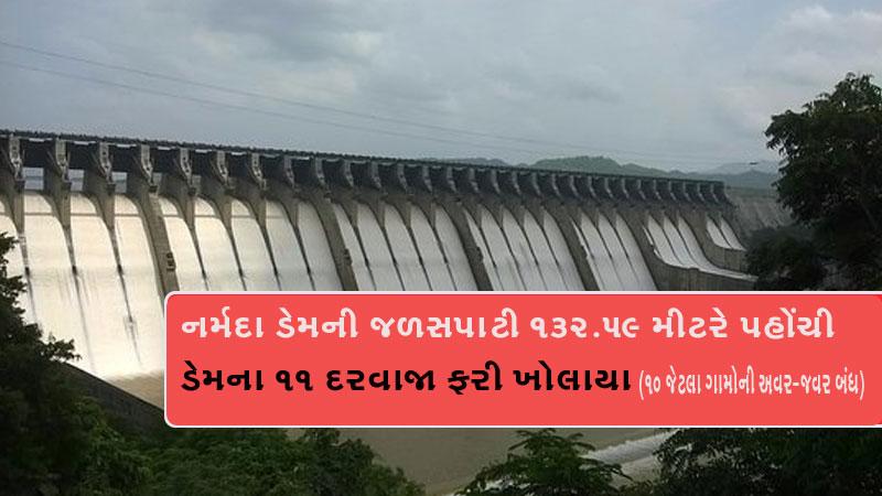 Sardar Sarovar Narmada Dam again open 11 doors