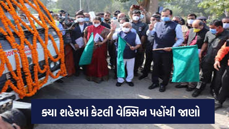 corona vaccine distribution in Gujarat
