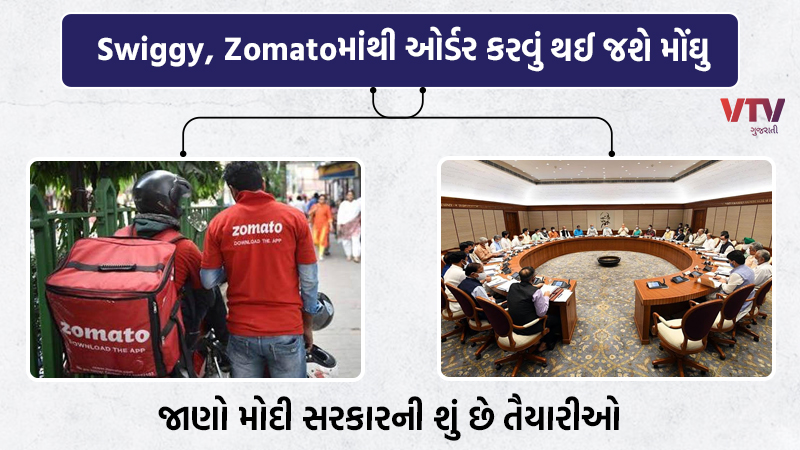 GST Council may deliver blow to food-delivery operators Swiggy Zomato