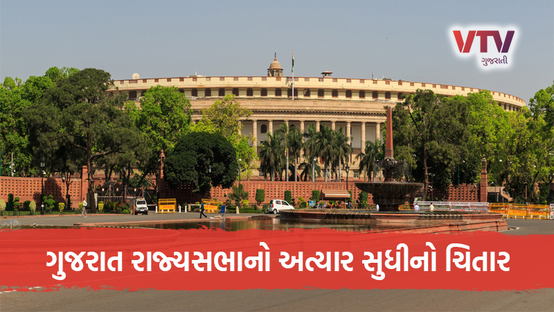 Gujarat Rajya sabha election 2020 A To Z