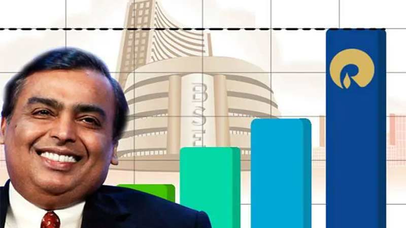 reliance industries becomes first indian company to reach at 9 lakh crore market cap
