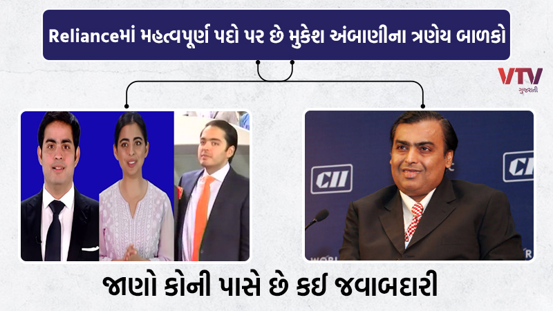 Mukesh Ambani's three children hold important positions in Reliance know the responsibilities
