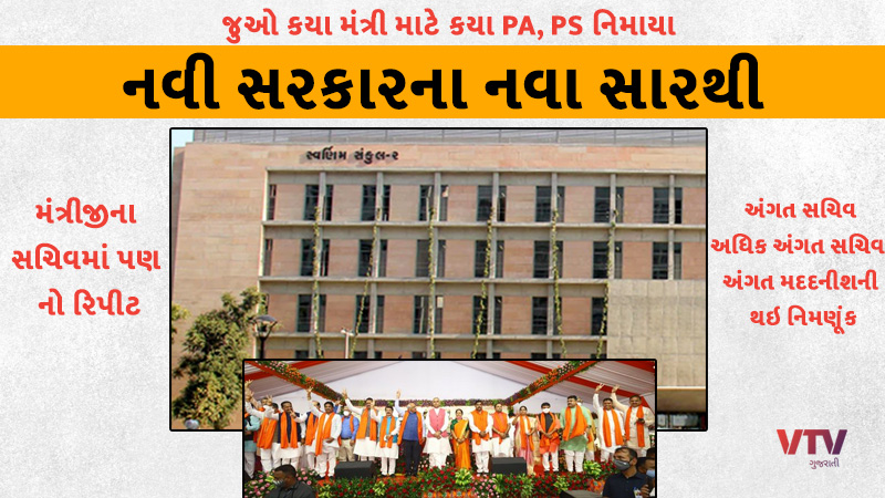 Appointment of Secretary for 24 Ministers of Bhupendra Government of Gujarat