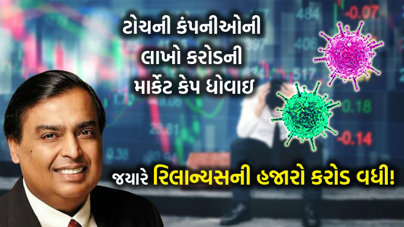 Coronavirus causes top 7 Indian companies to lose trillions of rupees of market capital