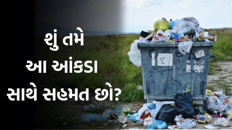 Gujarat processes 82% of total waste daily claims government
