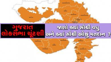 ગુજરાતમાં સરેરાશ 64 ટકા મતદાન, જાણો ક્યાં સૌથી વધુ અને સૌથી ઓછું મતદાન?